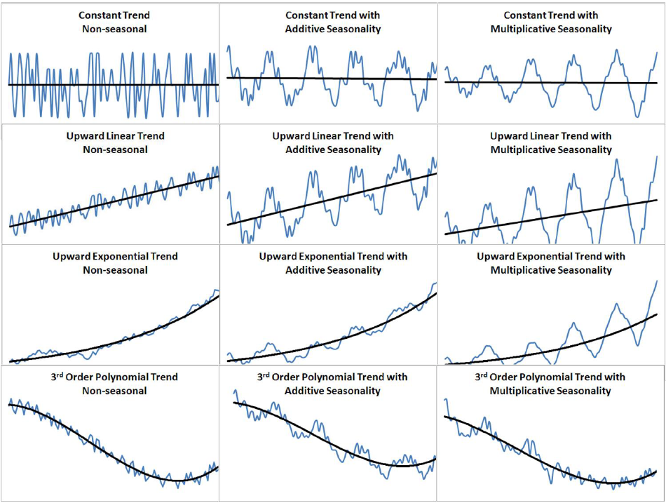 Selecting forecasting methods in data science electricity selecting forecasting methods in data science fandeluxe Images