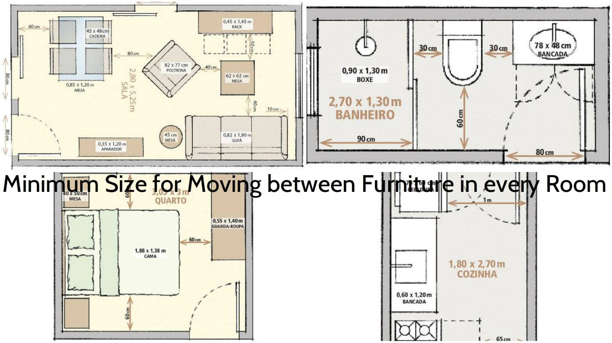 Minimum Moving Size Between Furniture in Each Room