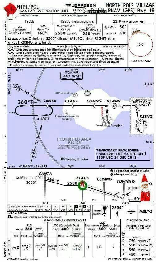 North pole approach air travel airline aviation humor charts also best santa stuff images antique maps arctic rh pinterest