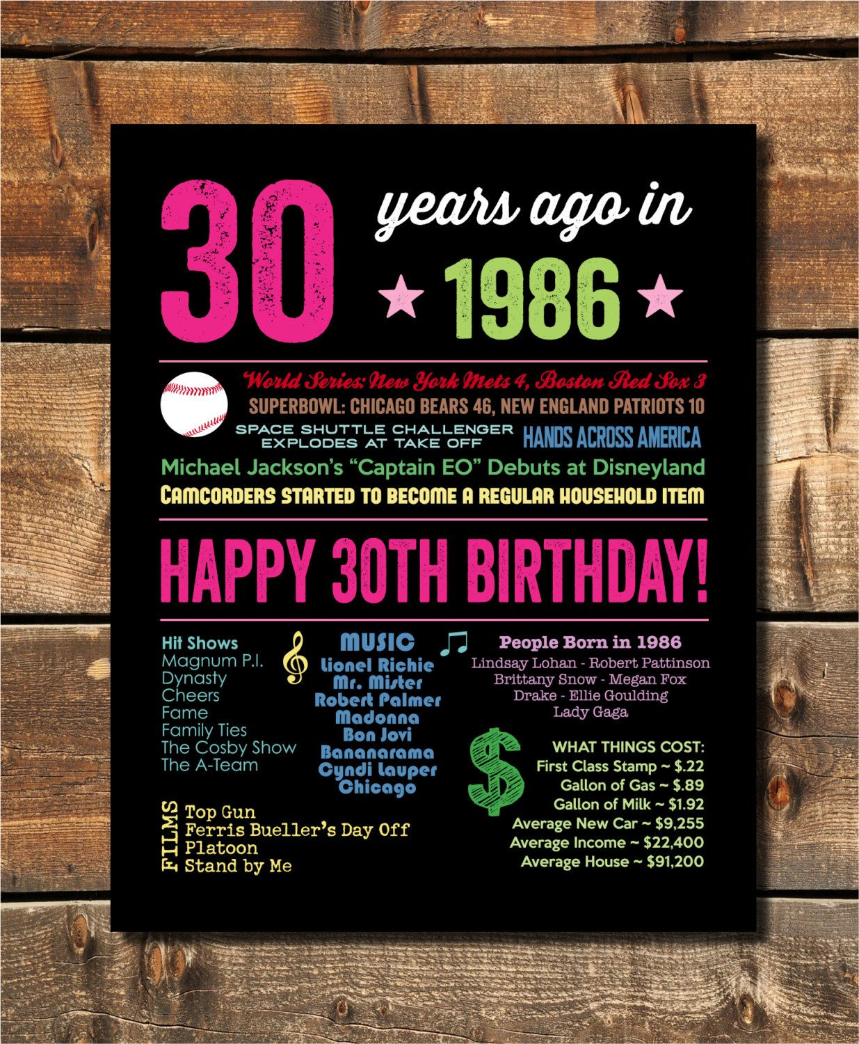 30th Birthday Gift 1986 Sign Poster 30 Years Ago Born In