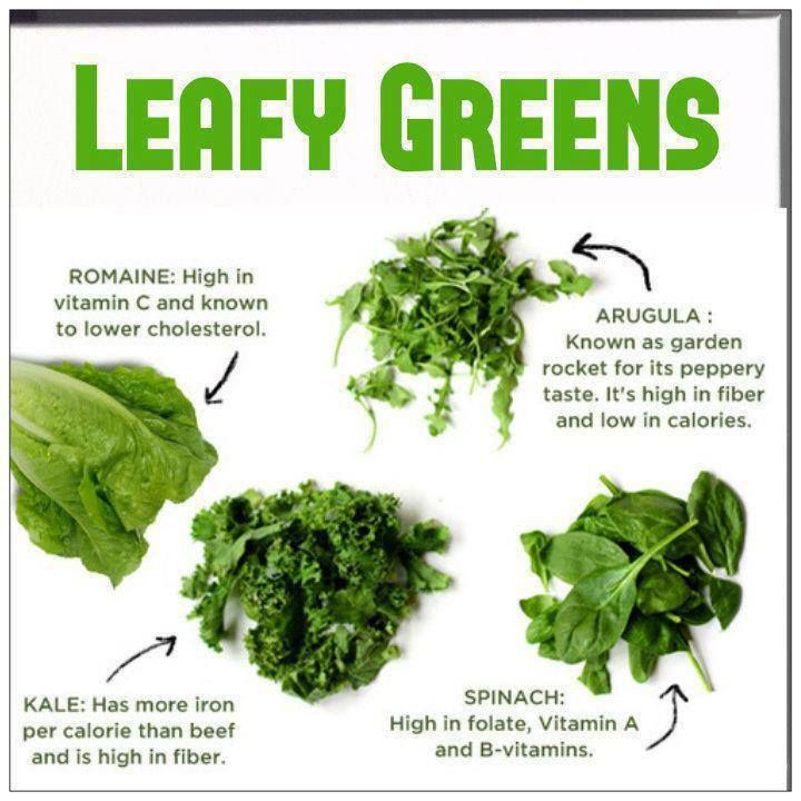 Leafy Greens And Their Benefits Which Is Your Favorite Here I Have A Deep Love For Arugu Green Smoothie Challenge Easy Green Smoothie Green Leafy Vegetable