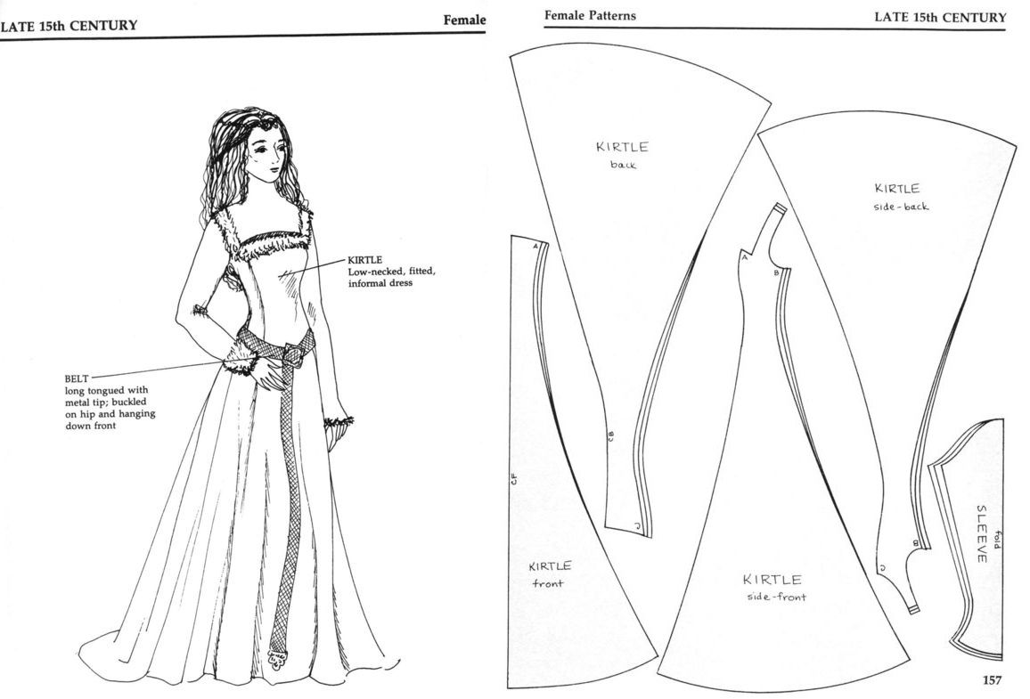 Patterns for Theatrical Costumes\
