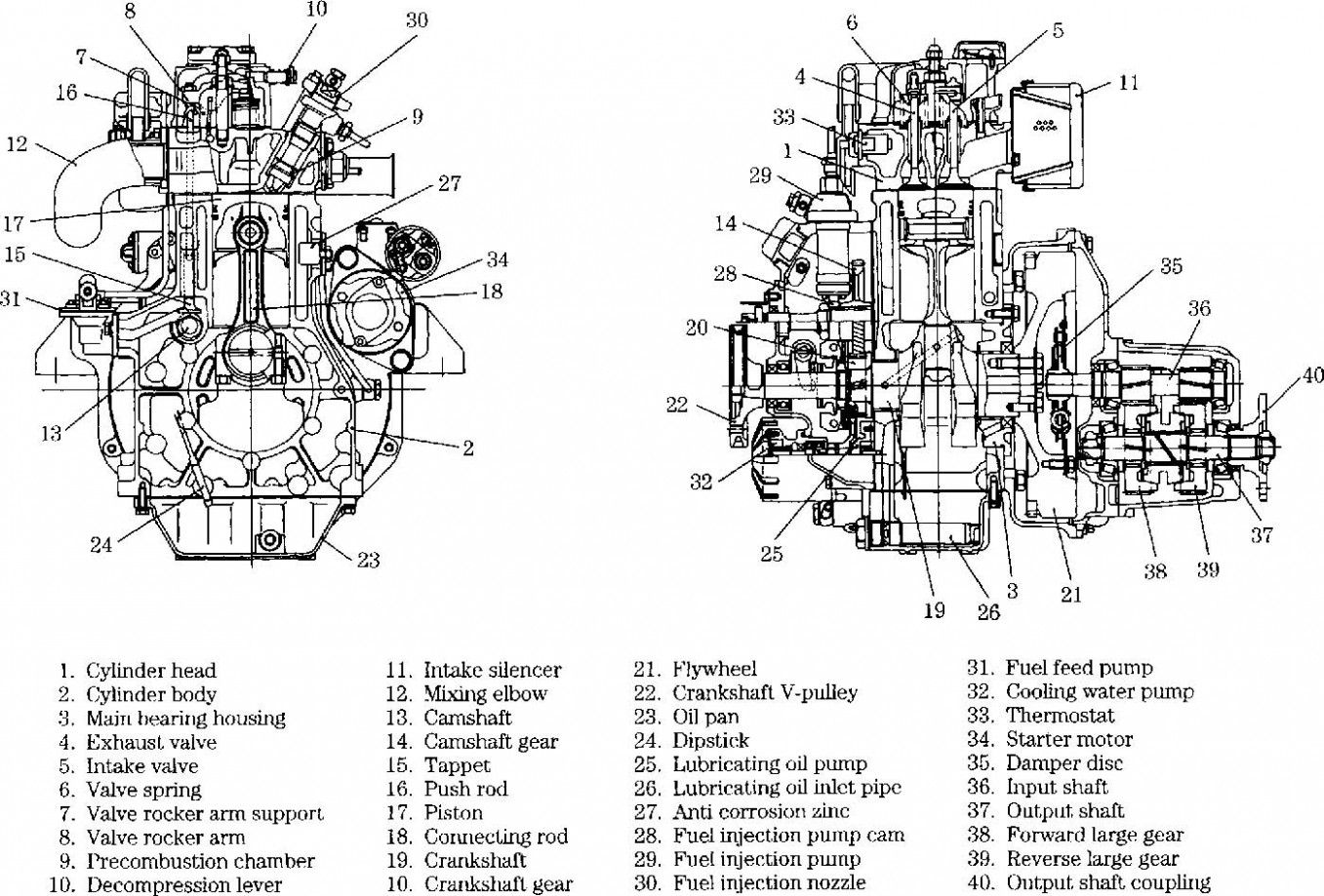 Internal Combustion Engine Block Diagram di 2020