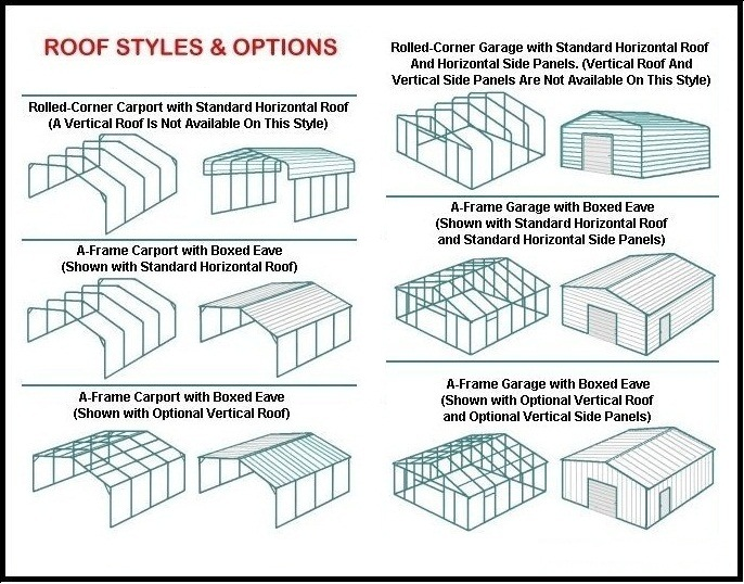 Different Roof Styles! #RoofStyles #Roofing   Roof Architectures ...