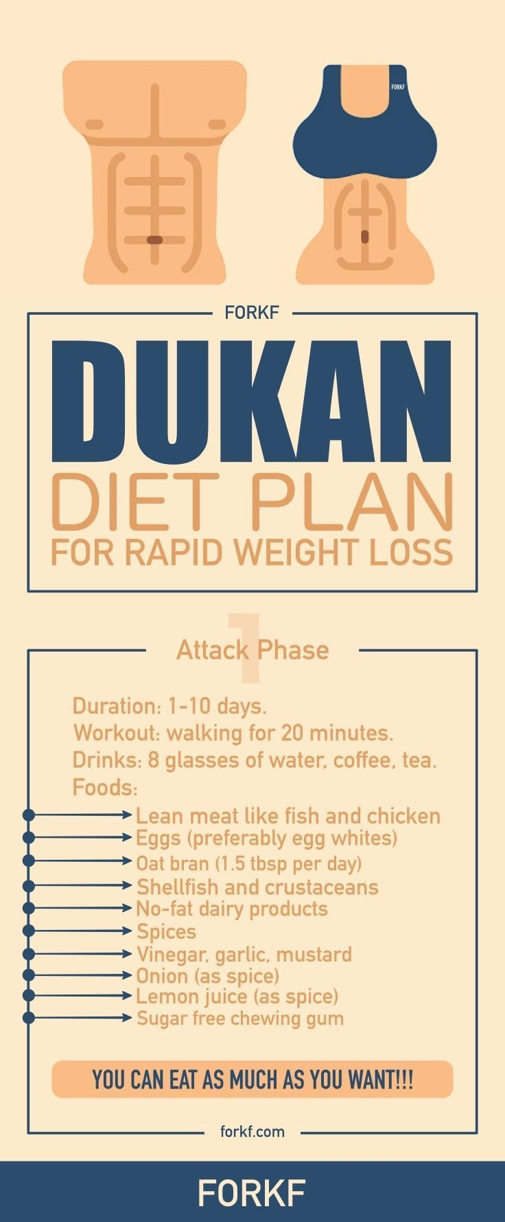 Lose weight by Dyukan: what can and can not be