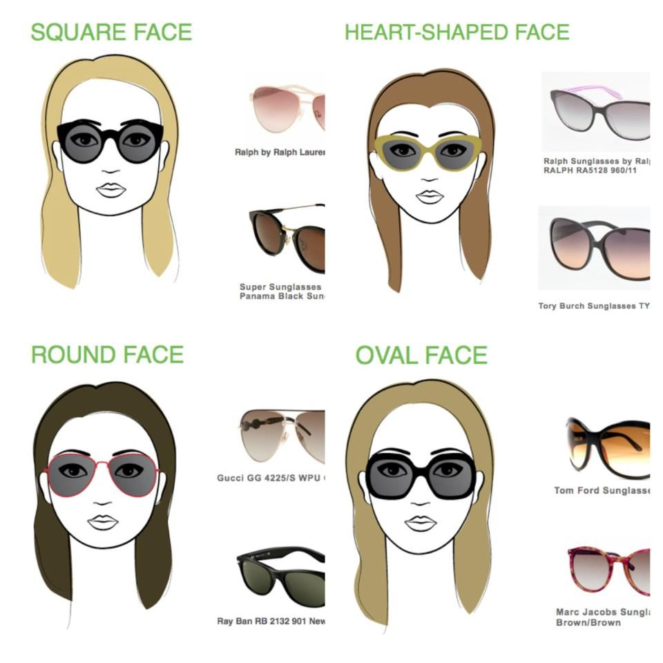 1506a7b7feb Are you ready to adorn the stylish sunglasses online that show off your  style  Here finding right pair of sunglasses online that suits your face  shape.