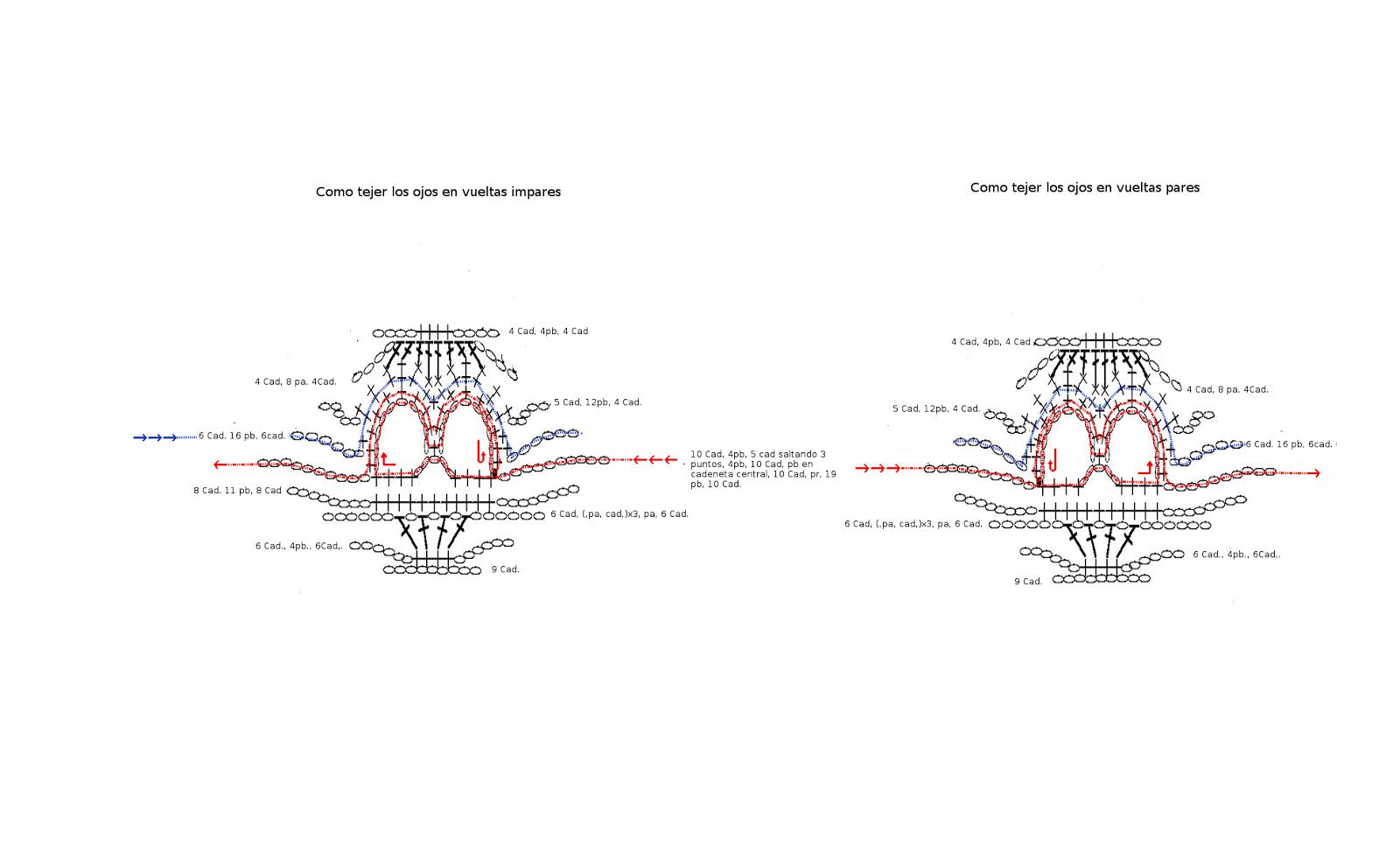 Detalle de ganchillo patrón para tejer la calavera | ganchillo ...