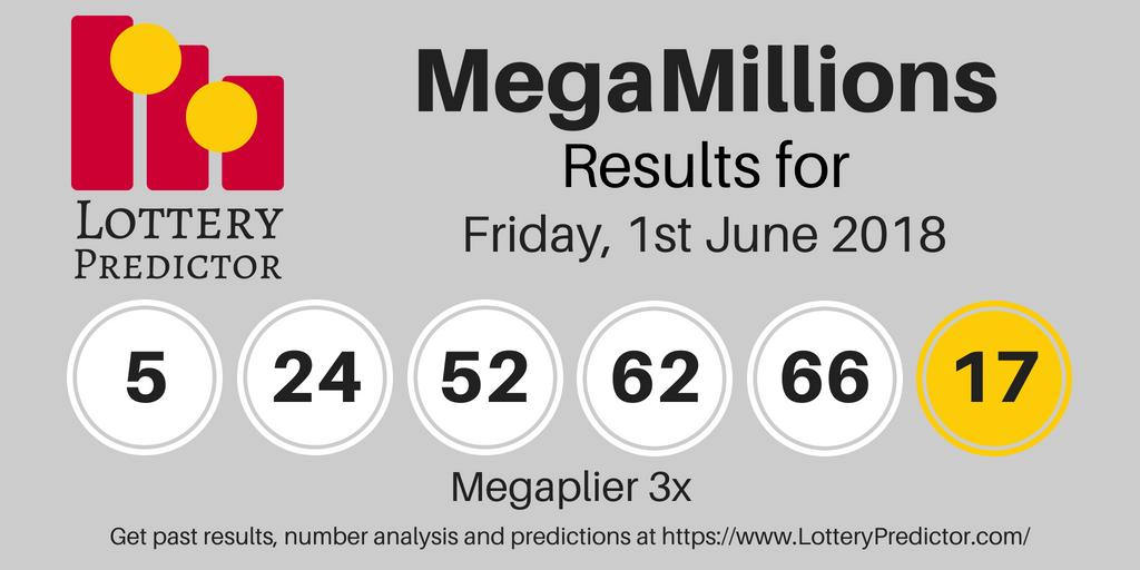 Pin On Megamillions Lottery