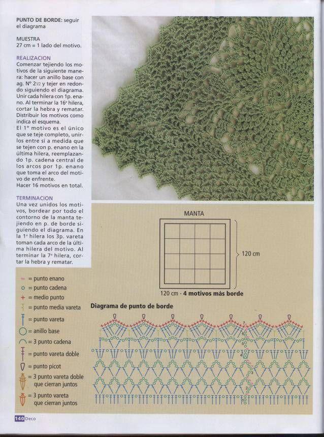 Materiales gráficos Gaby: Patrones de mantas en ganchillo | crochet ...