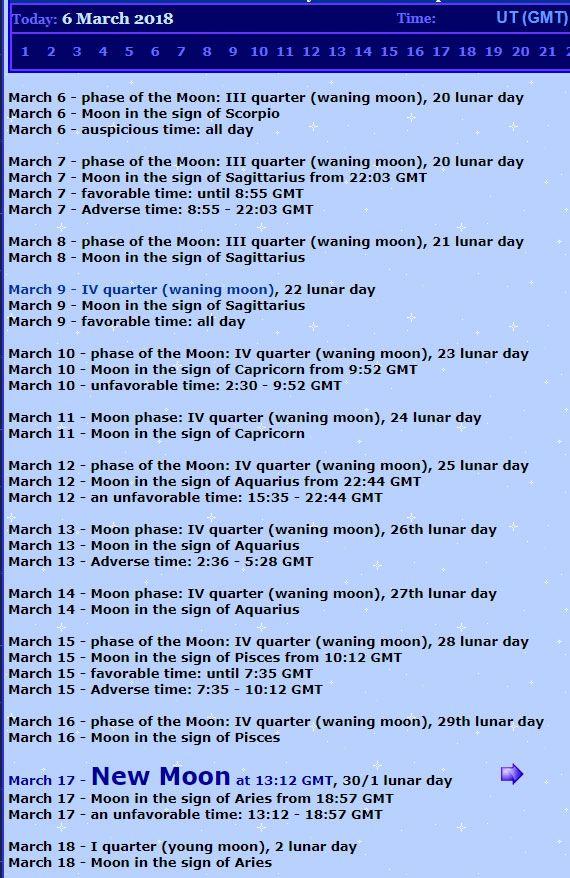 6 18 March 2018 Lunar Calendar Lunar Calendar 2018 Moon Days