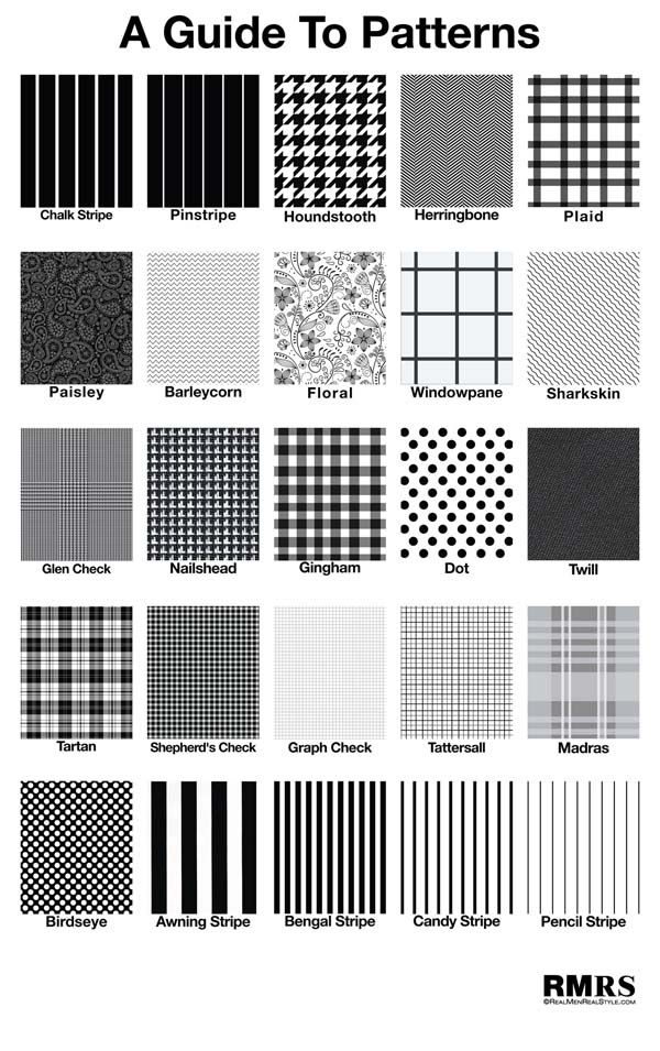 Guide To Suit Amp Shirt Patterns Clothing Fabric Pattern