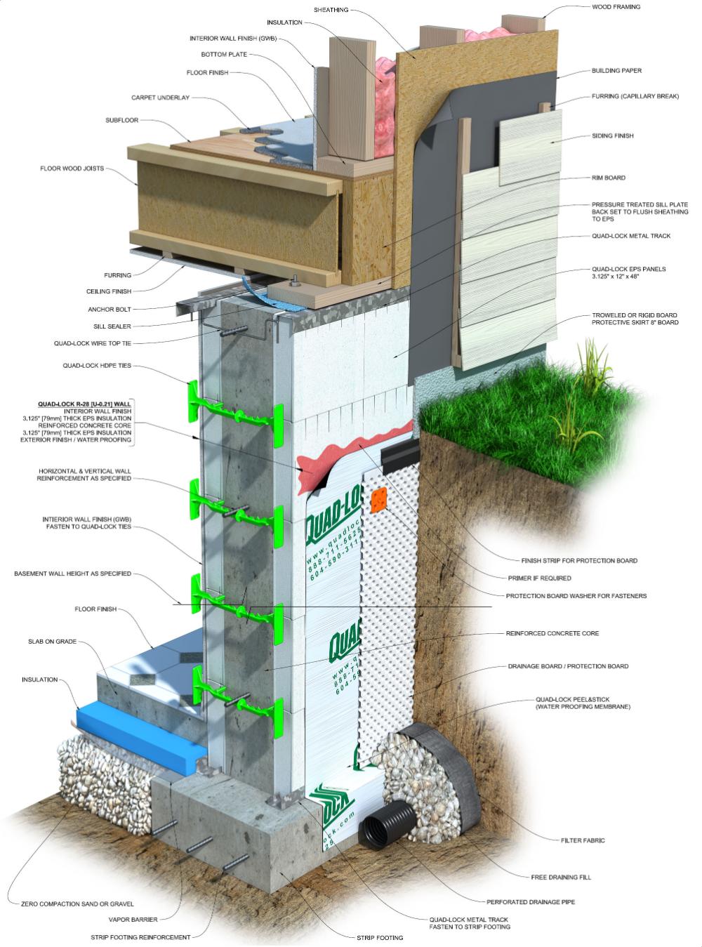 Double Basement Construction Details In 2020 Insulated Concrete Forms Concrete Forms Basement Construction