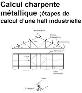 calcul charpente m tallique tapes de calcul d une hall industrielle cours de genie civil. Black Bedroom Furniture Sets. Home Design Ideas