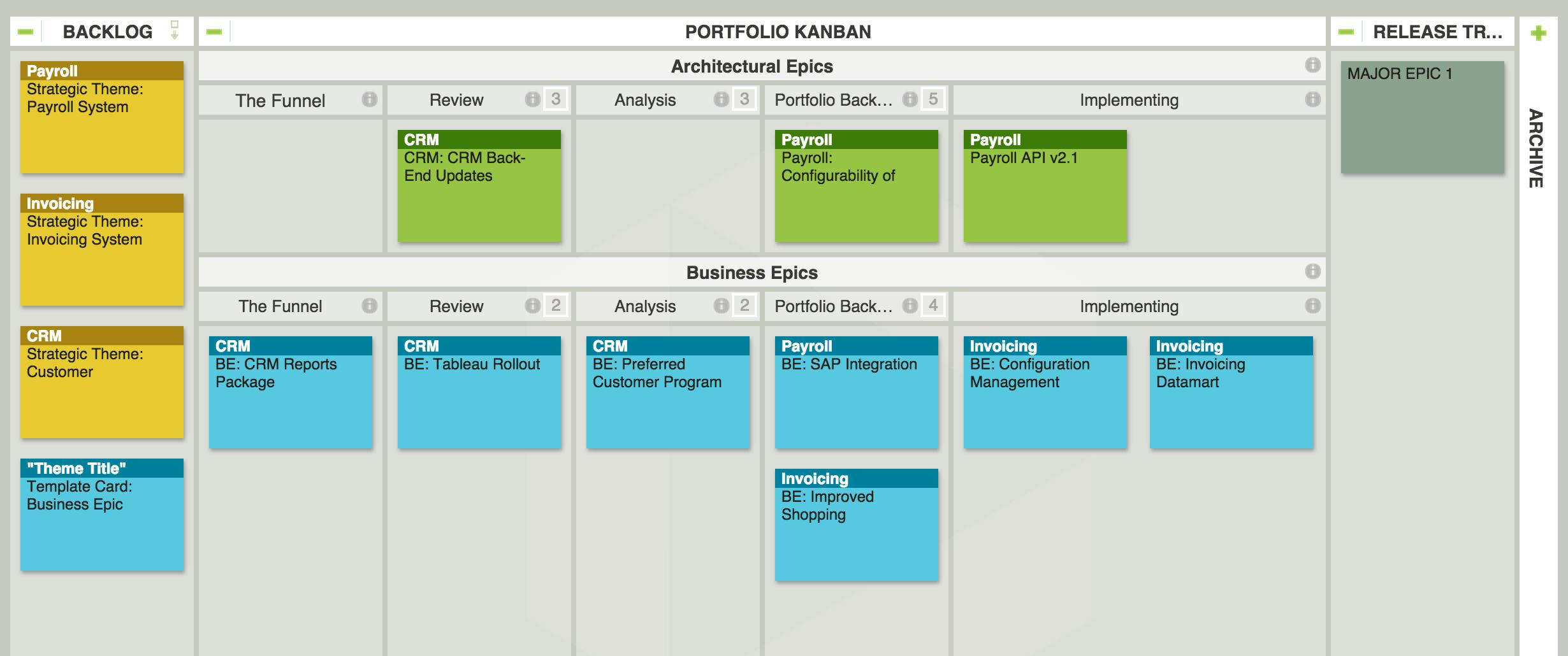 10 Kanban Board Examples For Development And Operations Work Kanban Kanban Board Spreadsheet Template