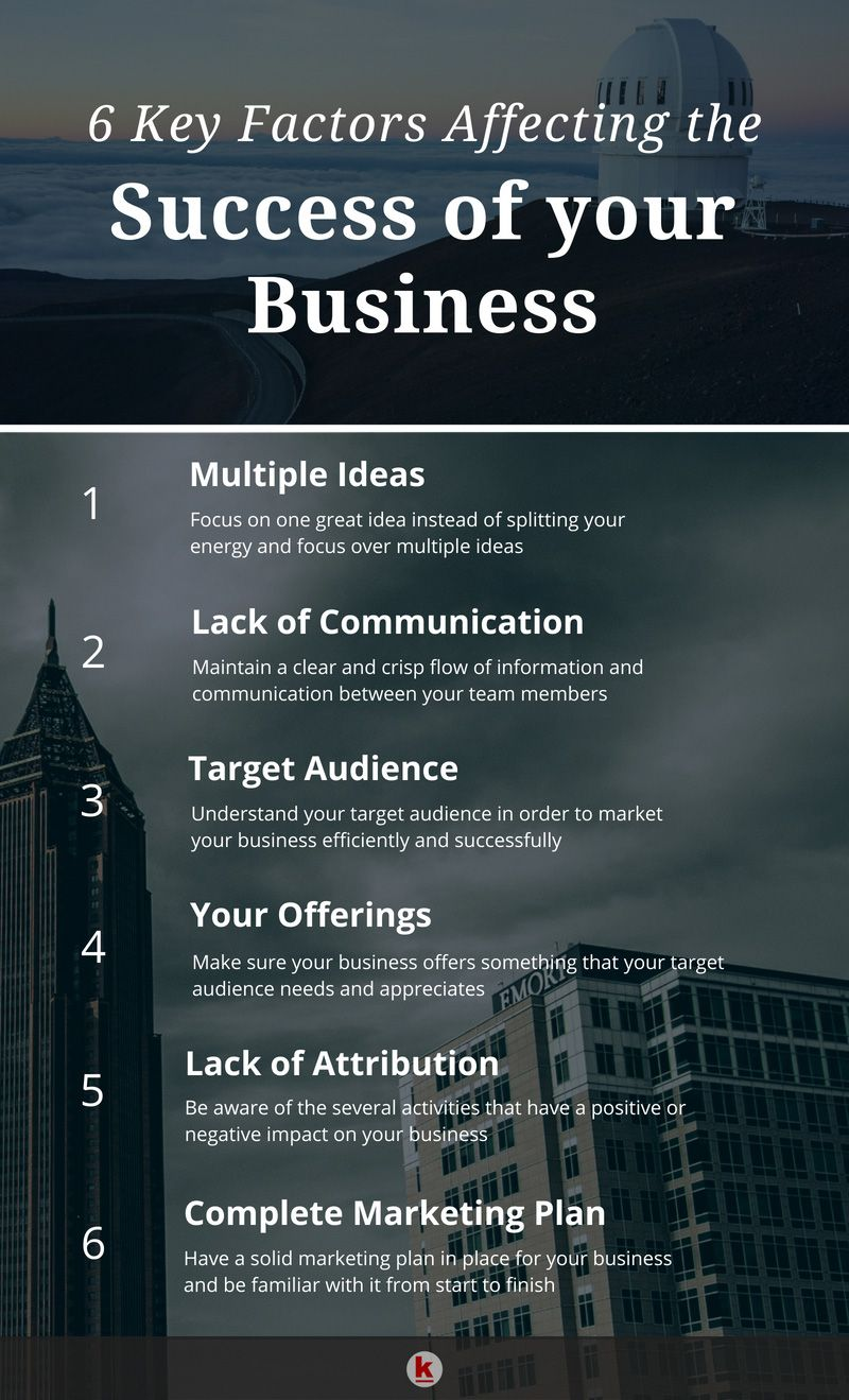 Internal Factors Affecting your Business's Success