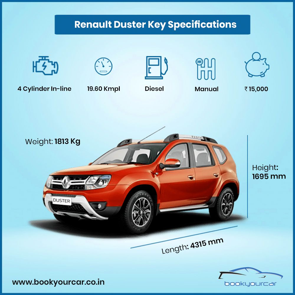 Get Important Updates And The Latest News About Renault
