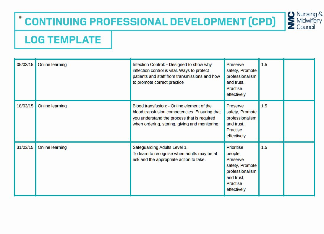 Clinical Development Plan Template Luxury Professional Help With