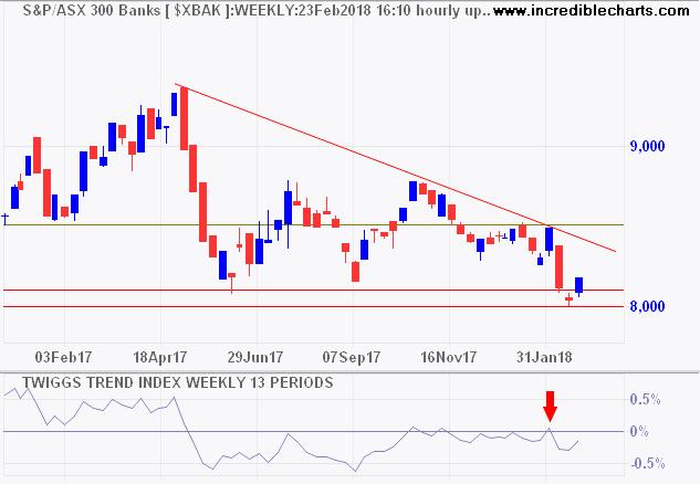 Gold stocks forex neuro forex strength trend predictor