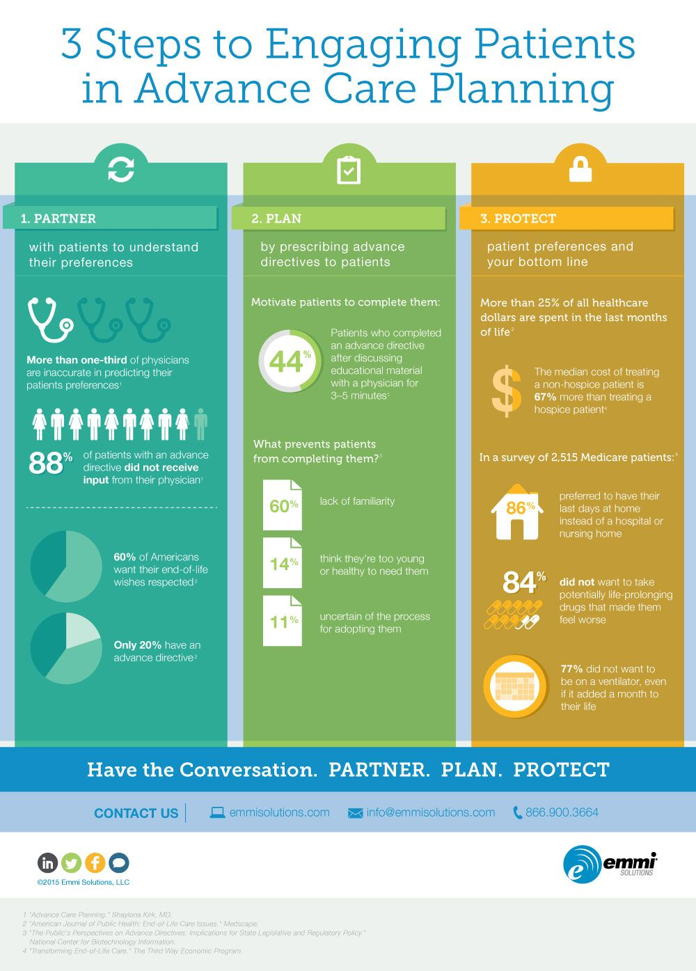 Http Hin Com Blog 2015 05 15 Infographic 3 Steps To Engage