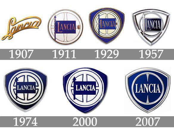 lancia logo history | valor clássico | marcos, compras