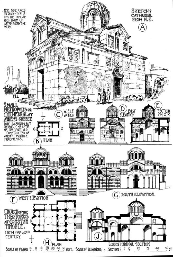 Byzantine Architecture Byzantine Architecture By