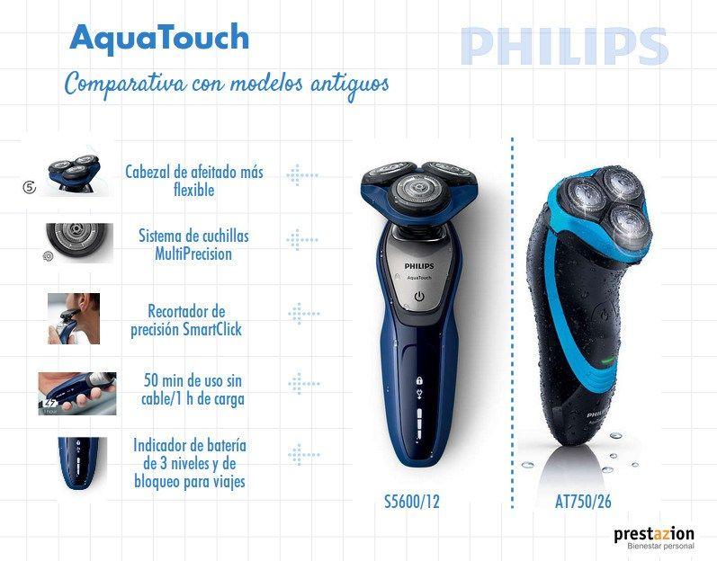 Pin En Máquinas De Afeitar Philips