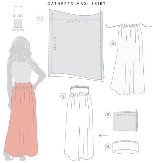 Maxi tutorial - plain maxi and a ruffled waist... This might be the ...