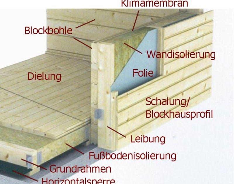 Gartenhaus Fussboden Dammen in 2020 Gartenhaus, Haus