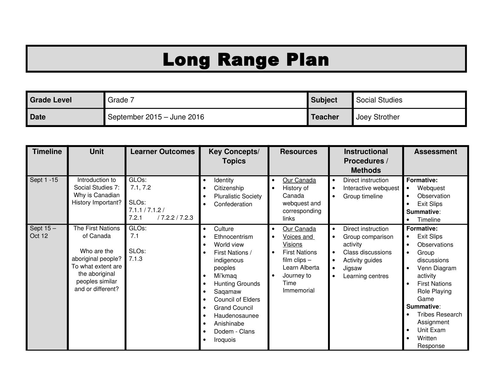 Long Range Lesson Plans Template Inspirational social Stu