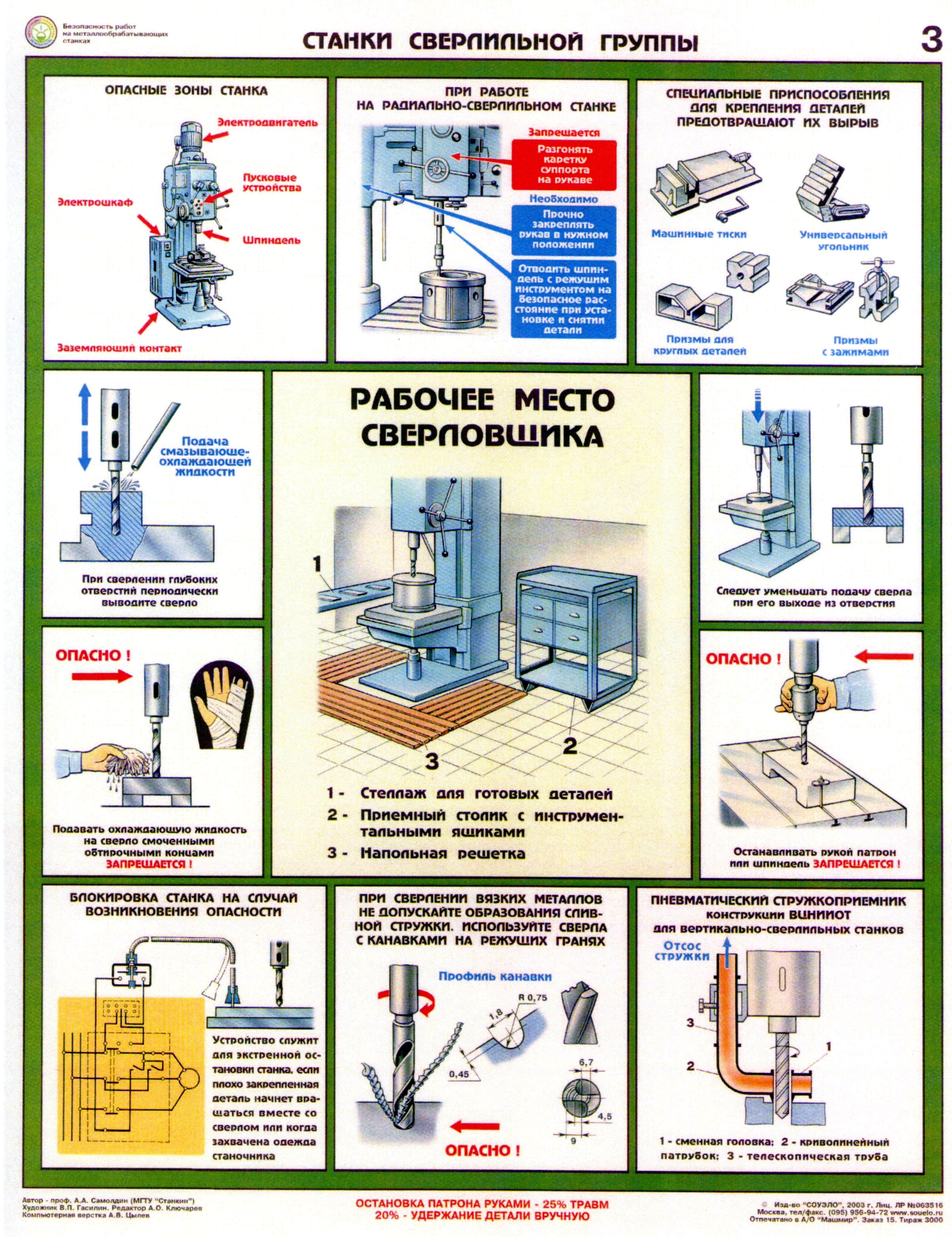 Инструкция по охране труда при работе на гидравлическом прессе