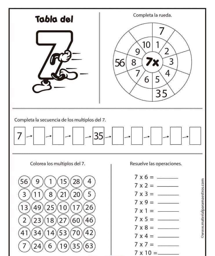 Pin By Alejadra Rodriguez On Multiplicacion Teaching Math Math School Kids Math Worksheets