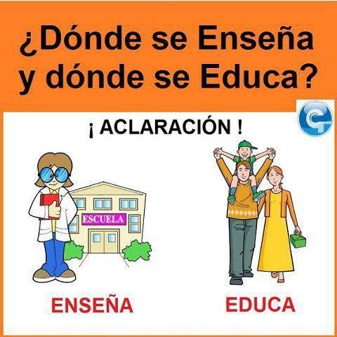 Educar Y Ensenar Frases De Educacion Familia Y Educacion Educacion