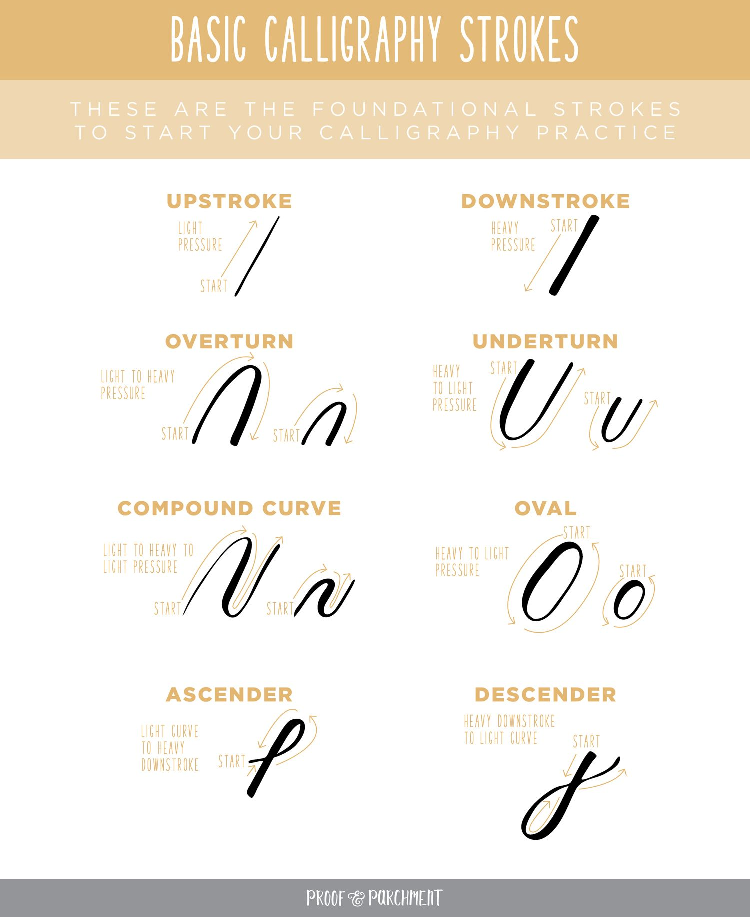 Learn Calligraphy Today Part 3 Basic Calligraphy Strokes