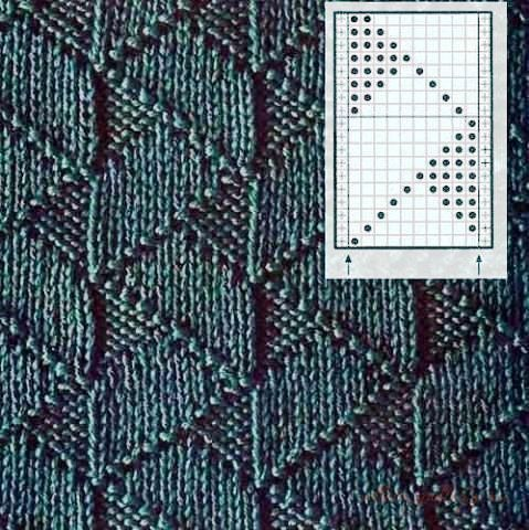 Photo of Simple knitting pattern with right and left stitches for beginners # beginners # …