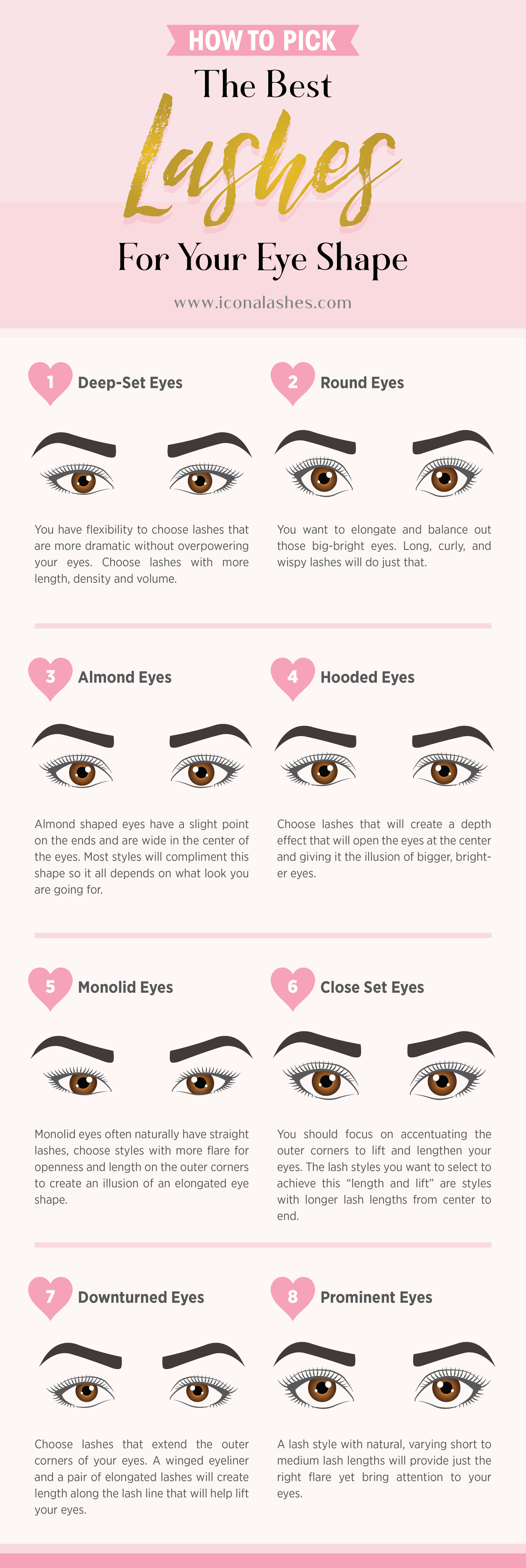 Photo of How To Pick The Best Lashes For Your Eye Shape