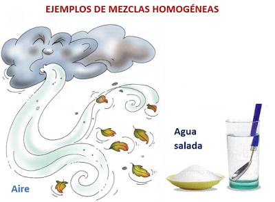 El Rinconcito Educativo Mezclas Homogéneas Y Heterogéneas Mezclas Homogeneas Mezclilla
