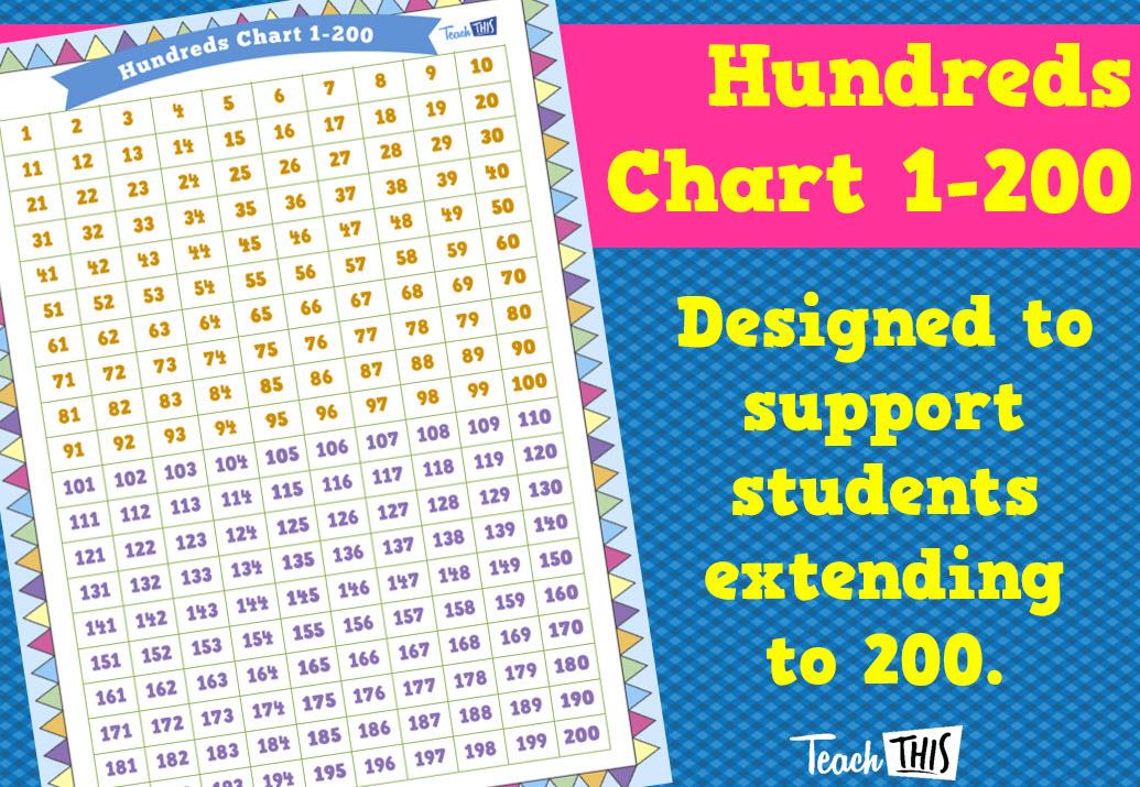 Hundreds Chart - 1-200 | Mathematics | Pinterest | Chart, Homeschool ...