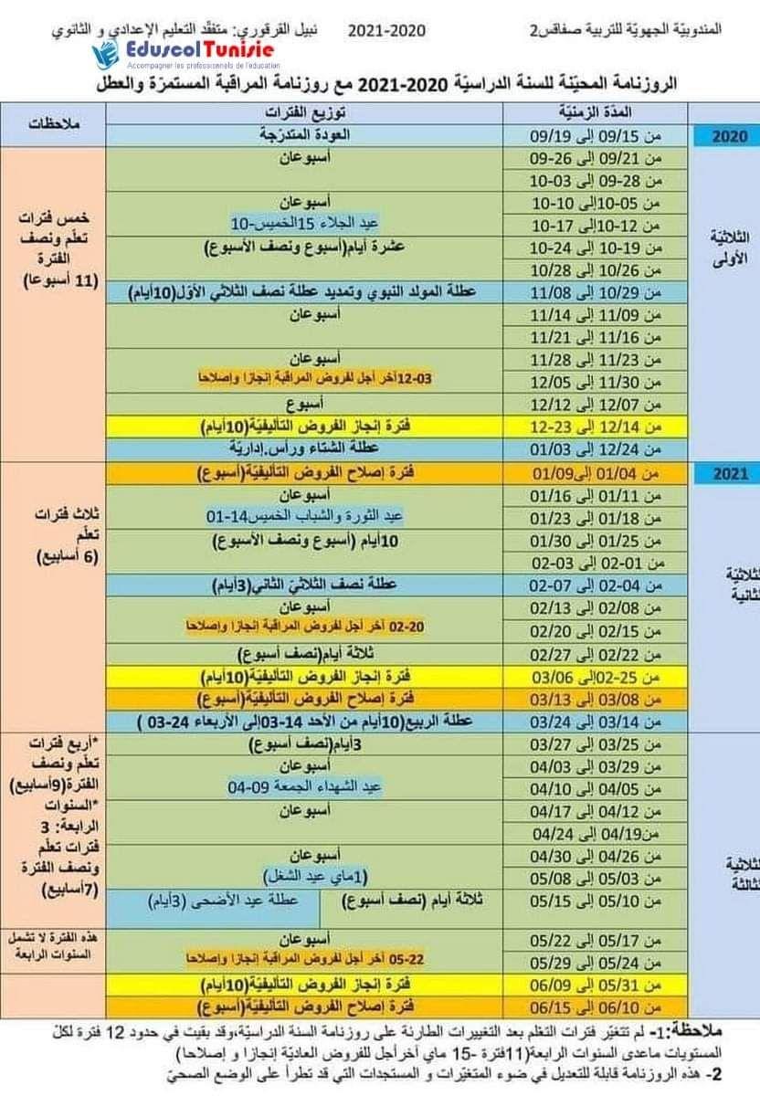 رزنامة العطل و الثلاثيات المحينة 2020 2021 Blog Periodic Table Blog Posts