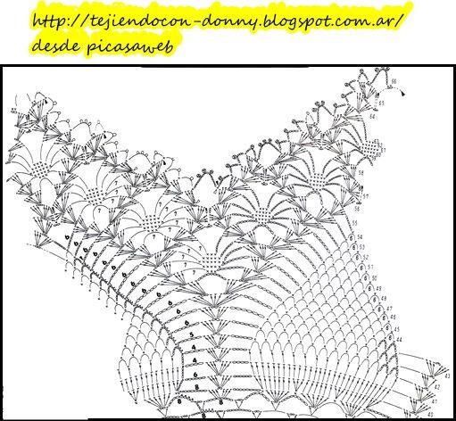 Tejidos a crochet ganchillo patrones hermoso mantel - Patrones tapetes ganchillo ...
