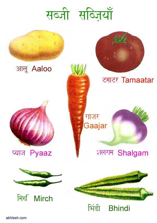 Vegetables In Hindi Hindi Taal En Zuid Aziatische Cultuur Aan De