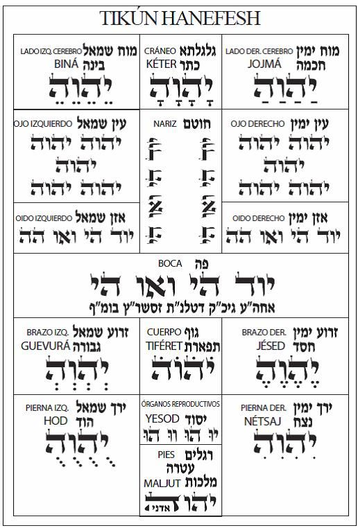 how to learn about judaism