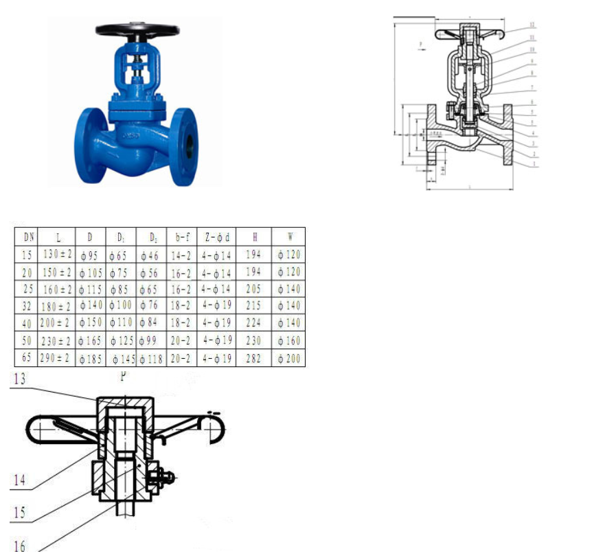 Gg25 Bellow Seal Globe Valve Pn16 Specifications Best Price Plus Fine Quality On Promotion Valve Butterfly Valve Globe
