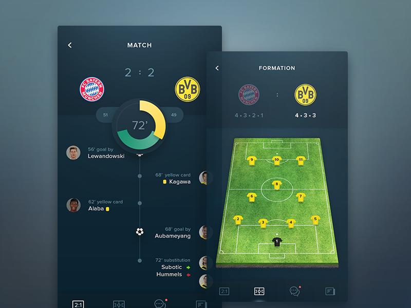 App Ui Design, Mobile App Design