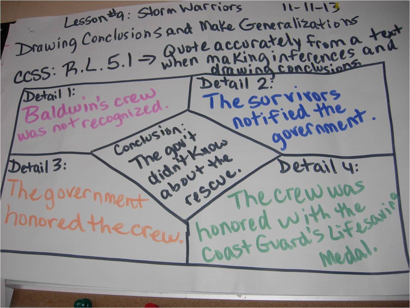 Ccss R L 5 1 Storm Warriors Drawing Conclusions And Making Generalizations 95th Street School Geometry Worksheets Teaching Techniques Drawing Conclusions [ 1033 x 1377 Pixel ]