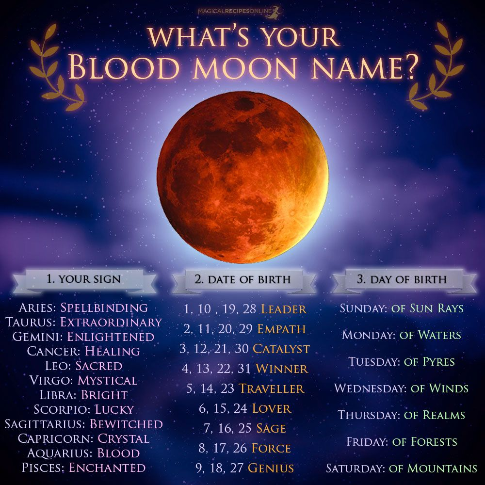What's your Blood Moon Name? - Eclipse, July 27 | Earth things