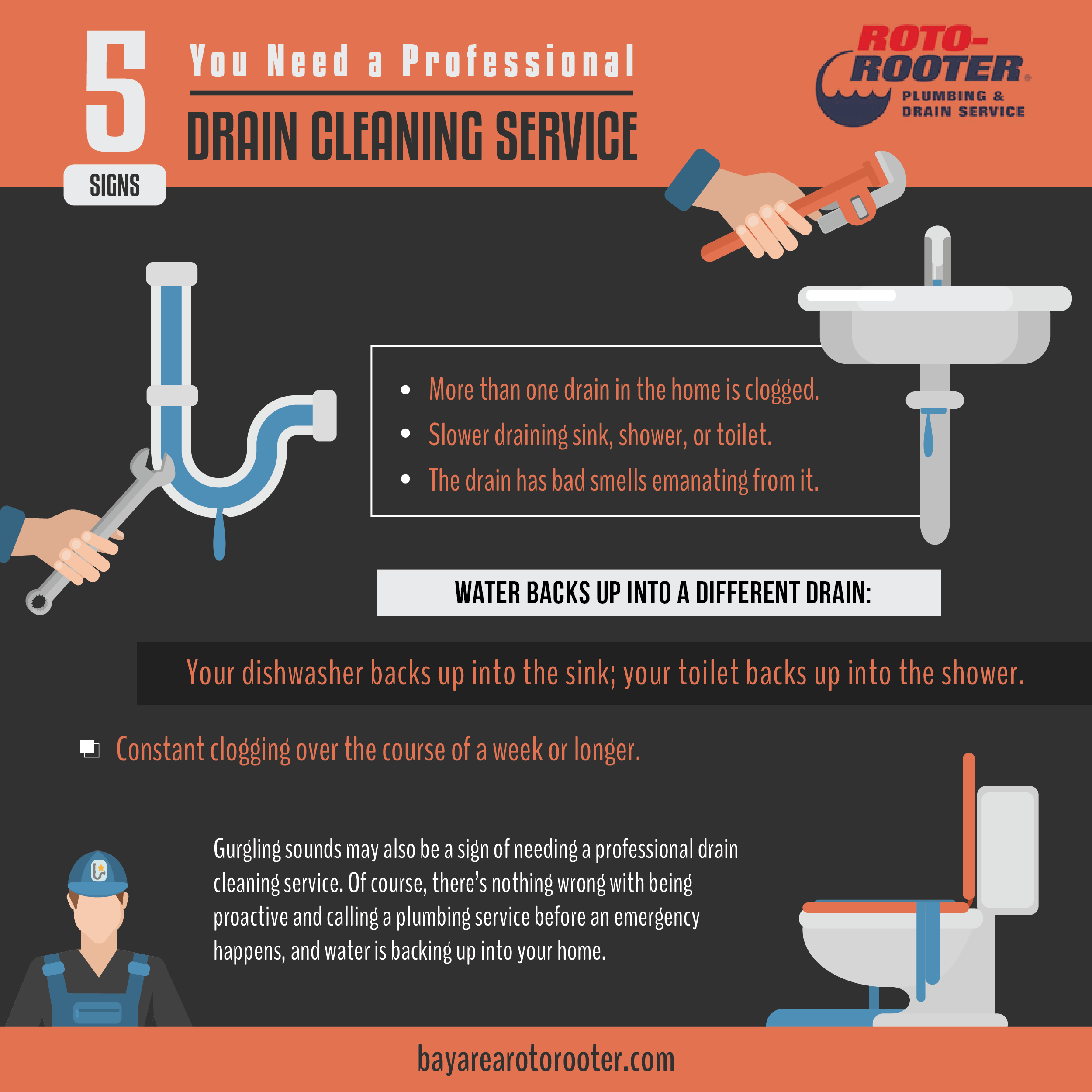 5 Signs You Need A Professional Drain Cleaning Service Cleaning Service Plumbing Drains Plumbing