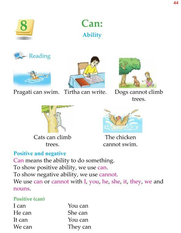 Preposition In Learn In Marathi All Complate: 2nd Grade Grammar Can Ability