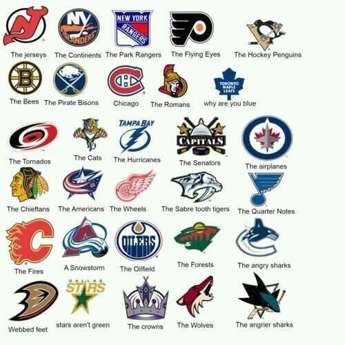 Puck Bunny Versions Of Nhl Teams Hockey Team Names Hockey Teams Hockey