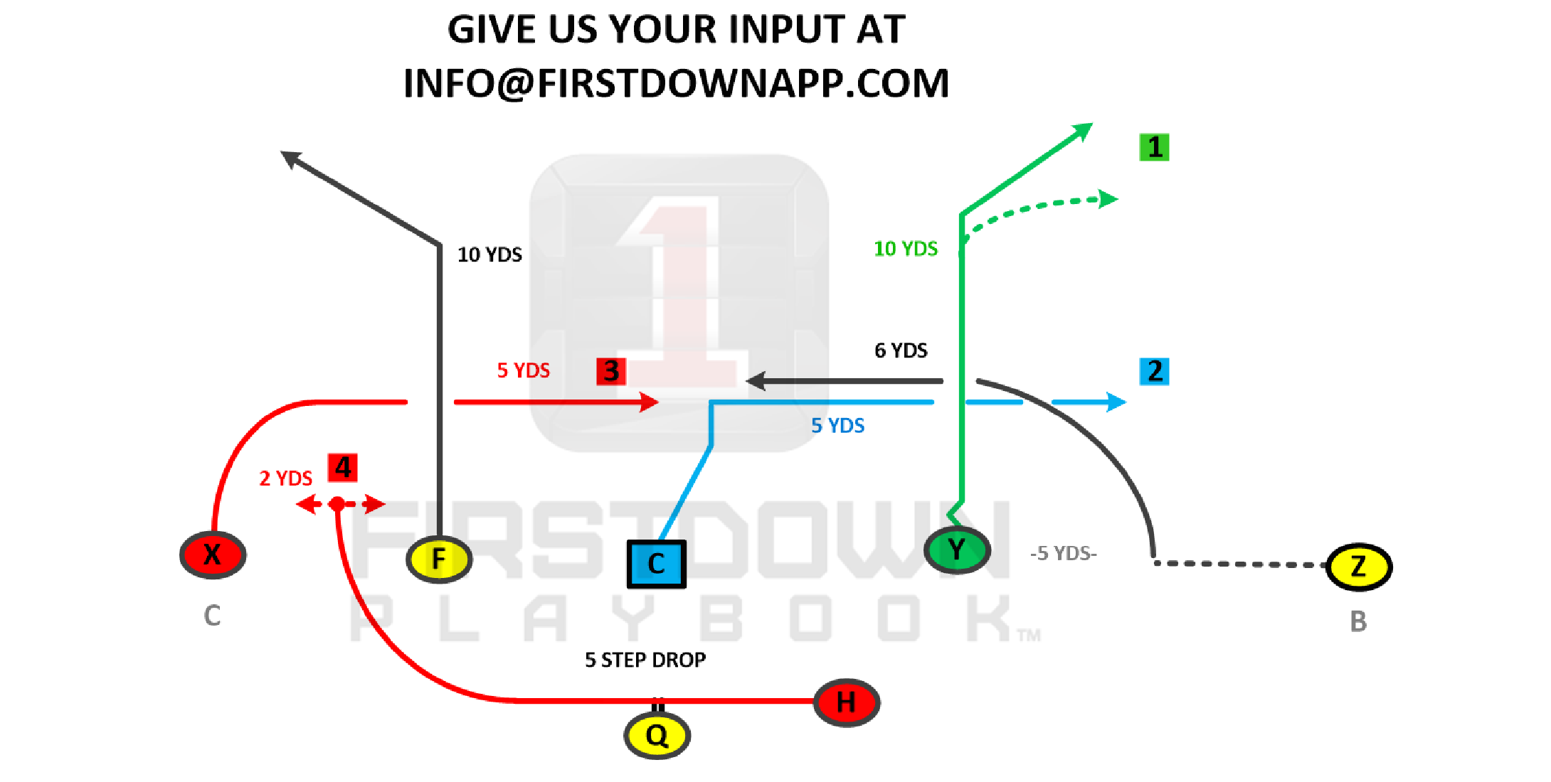 Firstdown Playbook Has 7v7 Blocking And Non Blocking Flag Football