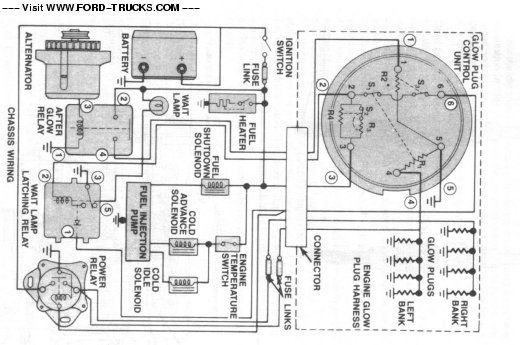 69 Diesel Manual Glow Plug Wiring Help Needed Ford Truck Rhpinterest: Wiring Diagram 2003 F350 Powerstroke Banks At Gmaili.net